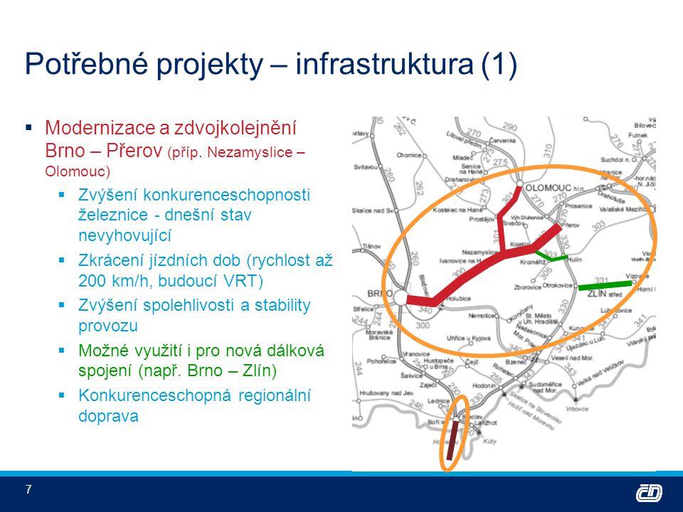 7 Potřebné projekty – infrastruktura (1)  Modernizace a zdvojkolejnění Brno – Přerov (příp. Nezamyslice – Olomouc)  Zvýšení konkurenceschopnosti žel