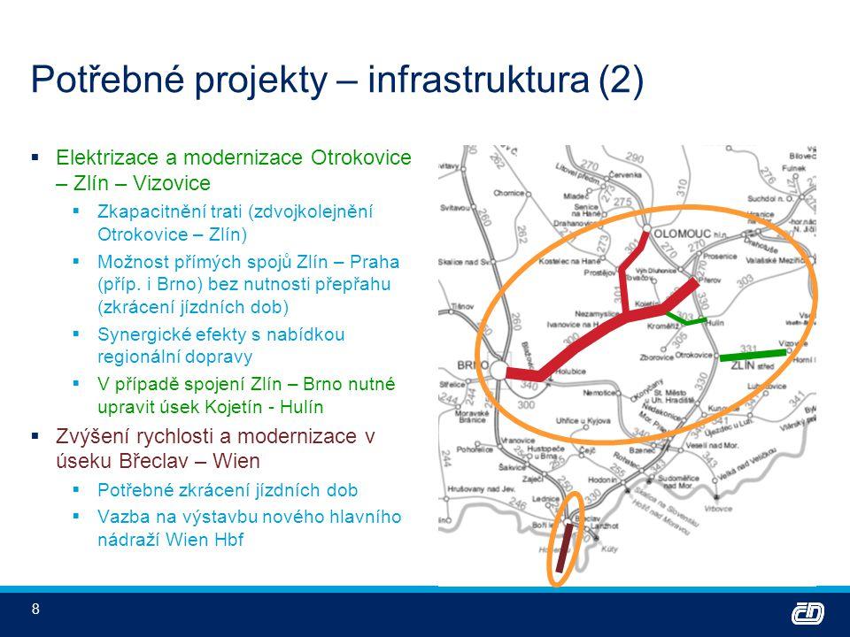 8 Potřebné projekty – infrastruktura (2)  Elektrizace a modernizace Otrokovice – Zlín – Vizovice  Zkapacitnění trati (zdvojkolejnění Otrokovice – Zl
