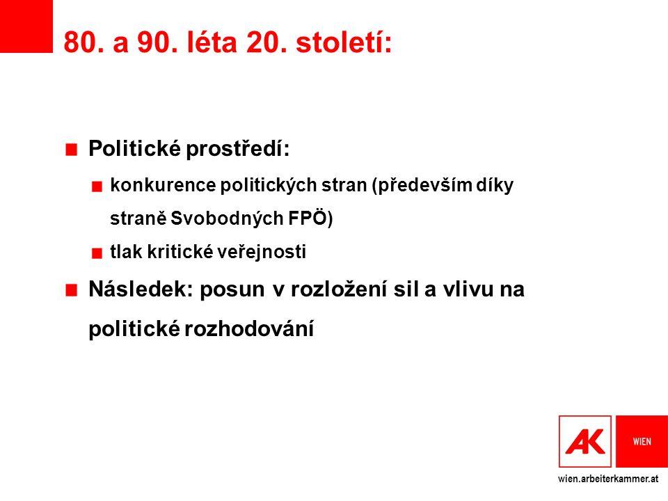 wien.arbeiterkammer.at 80. a 90. léta 20. století: Politické prostředí: konkurence politických stran (především díky straně Svobodných FPÖ) tlak kriti