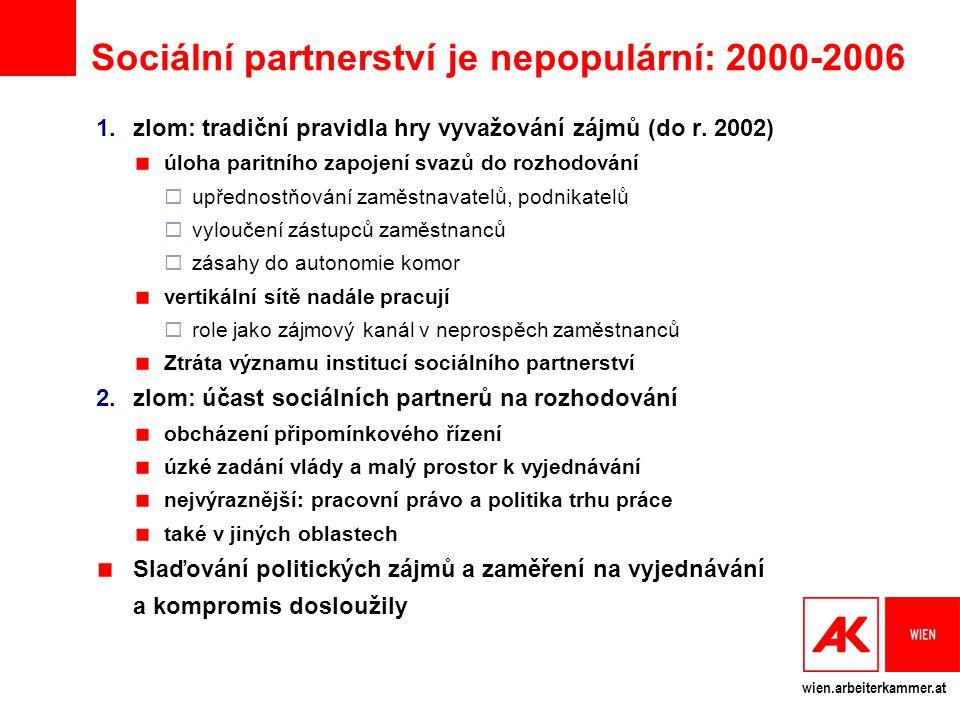 wien.arbeiterkammer.at Sociální partnerství je nepopulární: 2000-2006 1.zlom: tradiční pravidla hry vyvažování zájmů (do r. 2002) úloha paritního zapo