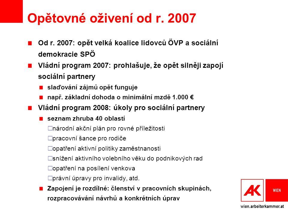 wien.arbeiterkammer.at Opětovné oživení od r. 2007 Od r. 2007: opět velká koalice lidovců ÖVP a sociální demokracie SPÖ Vládní program 2007: prohlašuj