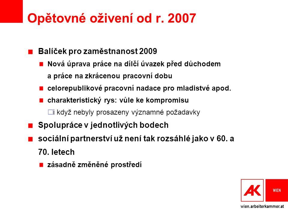 wien.arbeiterkammer.at Opětovné oživení od r. 2007 Balíček pro zaměstnanost 2009 Nová úprava práce na dílčí úvazek před důchodem a práce na zkrácenou