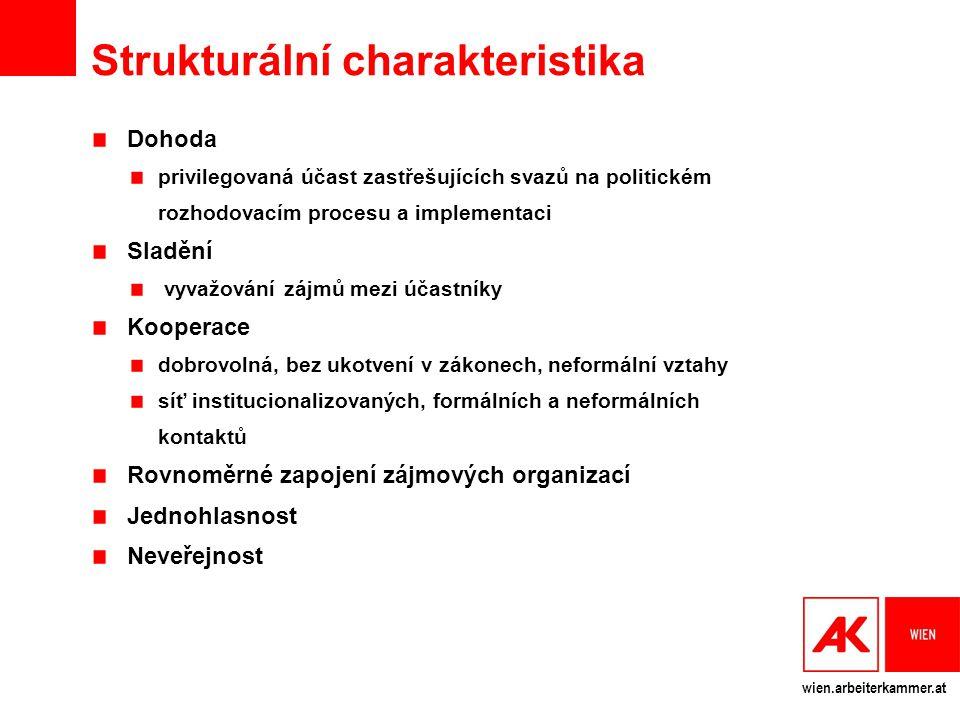 wien.arbeiterkammer.at Strukturální charakteristika Dohoda privilegovaná účast zastřešujících svazů na politickém rozhodovacím procesu a implementaci