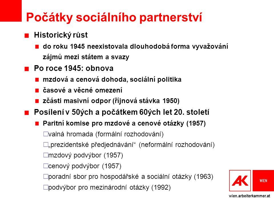 wien.arbeiterkammer.at Počátky sociálního partnerství Historický růst do roku 1945 neexistovala dlouhodobá forma vyvažování zájmů mezi státem a svazy