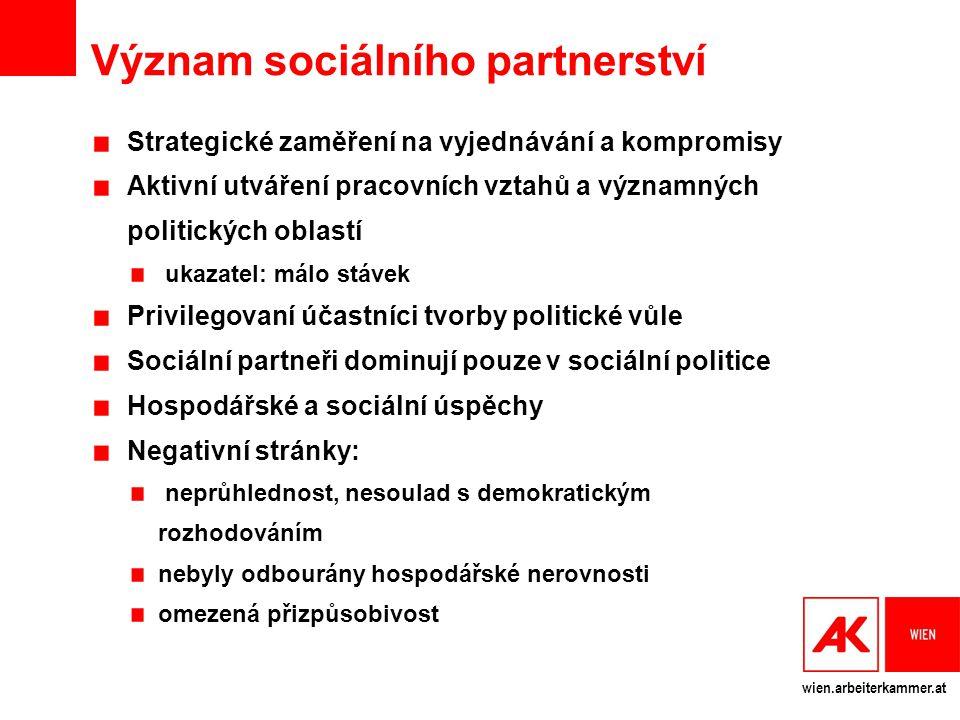 wien.arbeiterkammer.at Význam sociálního partnerství Strategické zaměření na vyjednávání a kompromisy Aktivní utváření pracovních vztahů a významných