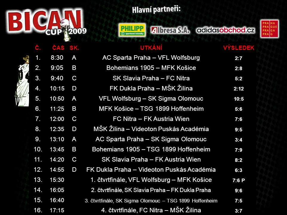 Č.ČASSK.UTKÁNÍVÝSLEDEK 1.8:30AAC Sparta Praha – VFL Wolfsburg 2:7 2.9:05BBohemians 1905 – MFK Košice 2:8 3.9:40CSK Slavia Praha – FC Nitra 5:2 4.1 0:1