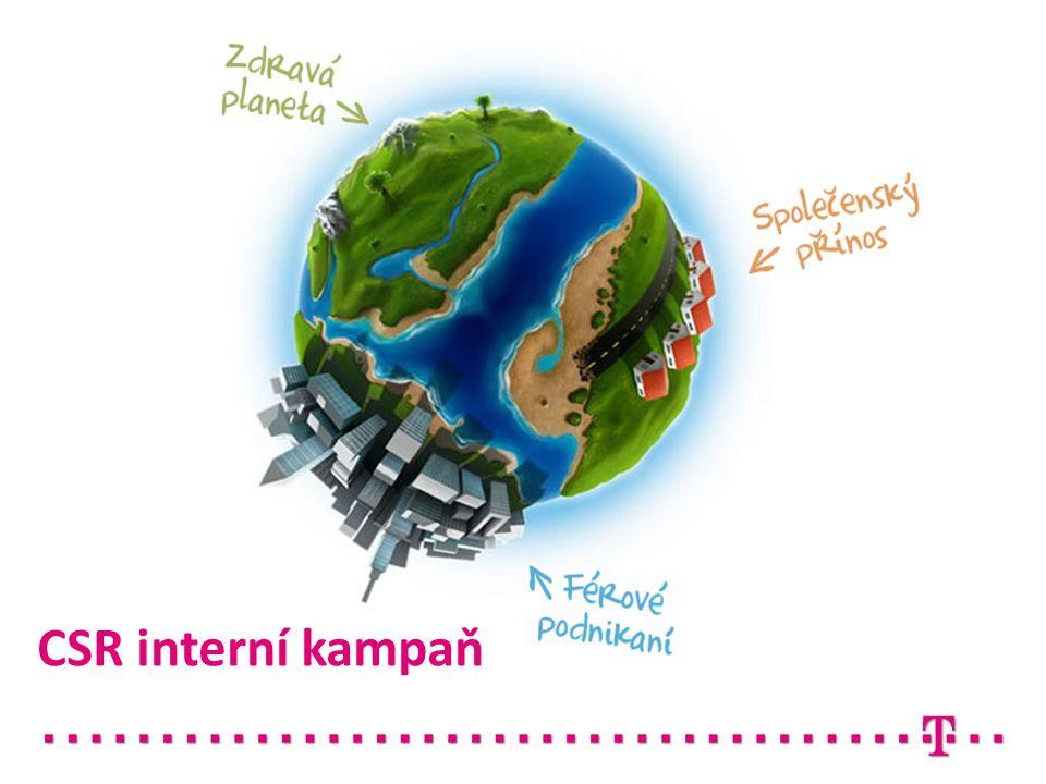 CSR interní kampaň