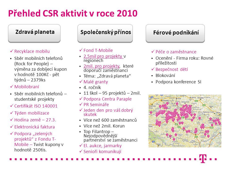 Přehled CSR aktivit v roce 2010 Fond T-Mobile 2,5mil pro projekty v regionech 2,5mil pro projekty 2mil. pro projekty, které doporučí zaměstnanci 2mil.