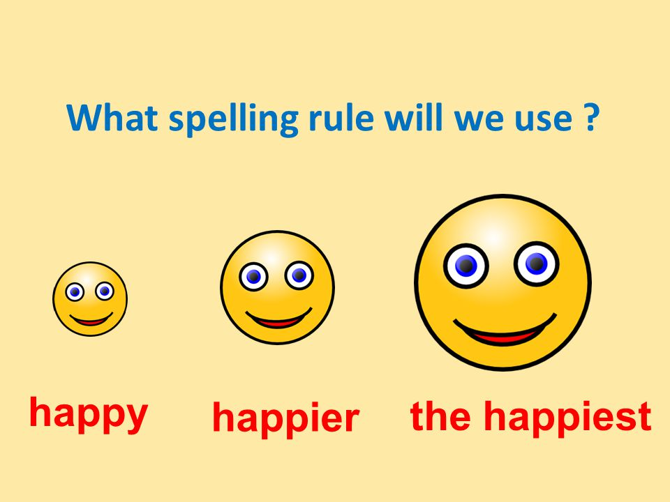 What spelling rule will we use happy happier the happiest