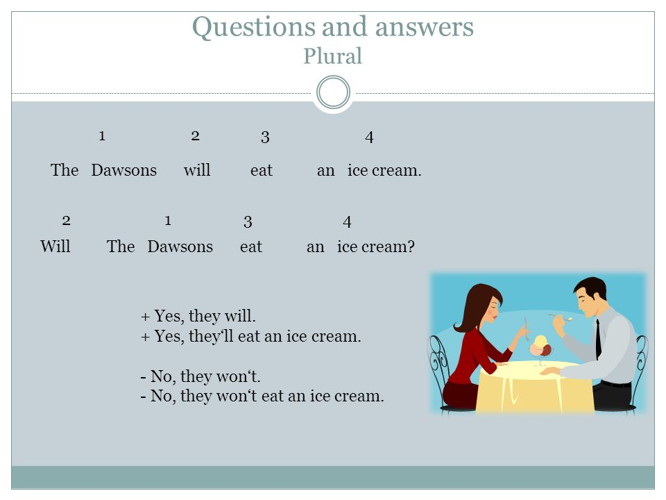 Questions and answers Plural The Dawsons will eat an ice cream.