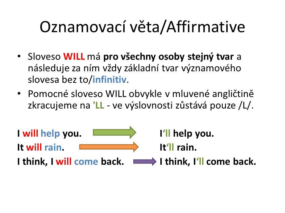 Oznamovací věta/Affirmative Sloveso WILL má pro všechny osoby stejný tvar a následuje za ním vždy základní tvar významového slovesa bez to/infinitiv.