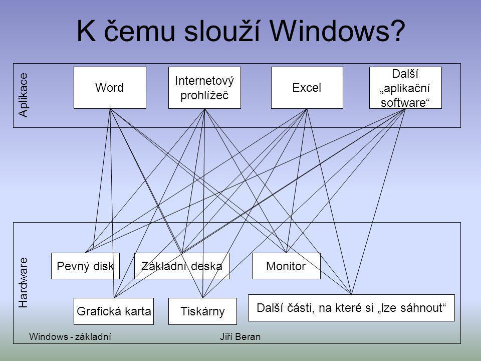 Windows - základníJiří Beran K čemu slouží Windows.
