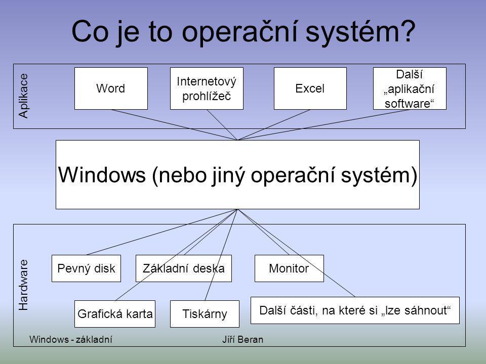 Windows - základníJiří Beran Hardware Co je to operační systém.