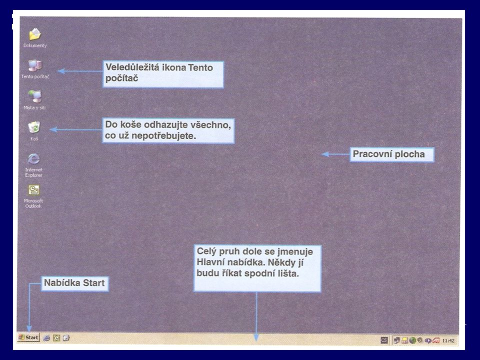  Posouvání provádíme tažením (držením levého tlačítka myši) za modrý pruh v horní části složky.