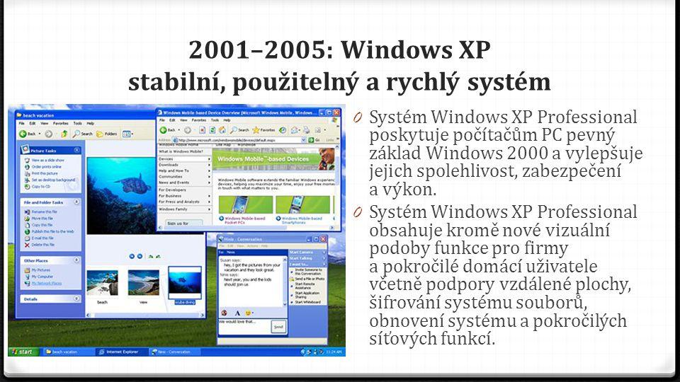 2001–2005: Windows XP stabilní, použitelný a rychlý systém 0 Systém Windows XP Professional poskytuje počítačům PC pevný základ Windows 2000 a vylepšu