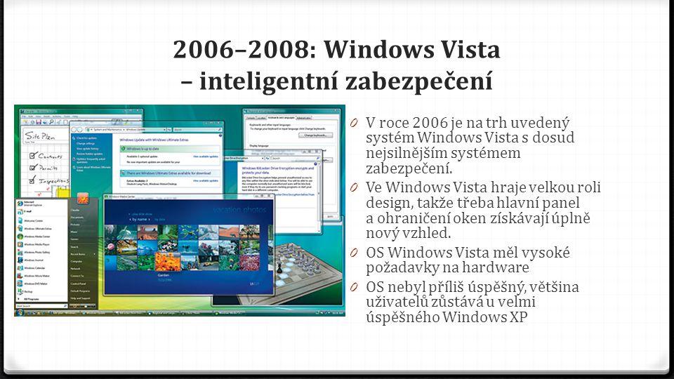 2006–2008: Windows Vista – inteligentní zabezpečení 0 V roce 2006 je na trh uvedený systém Windows Vista s dosud nejsilnějším systémem zabezpečení. 0
