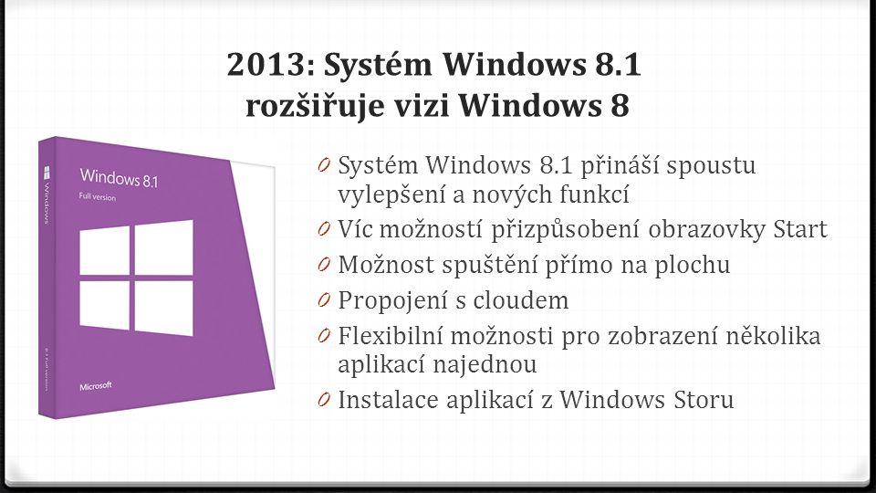 2013: Systém Windows 8.1 rozšiřuje vizi Windows 8 0 Systém Windows 8.1 přináší spoustu vylepšení a nových funkcí 0 Víc možností přizpůsobení obrazovky