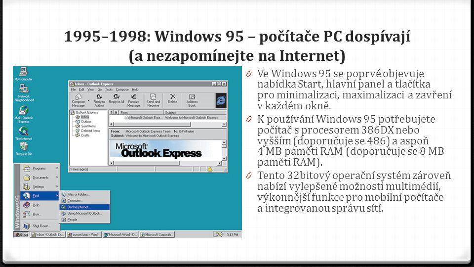 1995–1998: Windows 95 – počítače PC dospívají (a nezapomínejte na Internet) 0 Ve Windows 95 se poprvé objevuje nabídka Start, hlavní panel a tlačítka