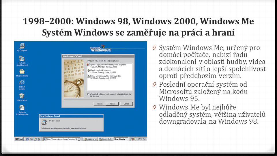 1998–2000: Windows 98, Windows 2000, Windows Me Systém Windows se zaměřuje na práci a hraní 0 Systém Windows Me, určený pro domácí počítače, nabízí řa