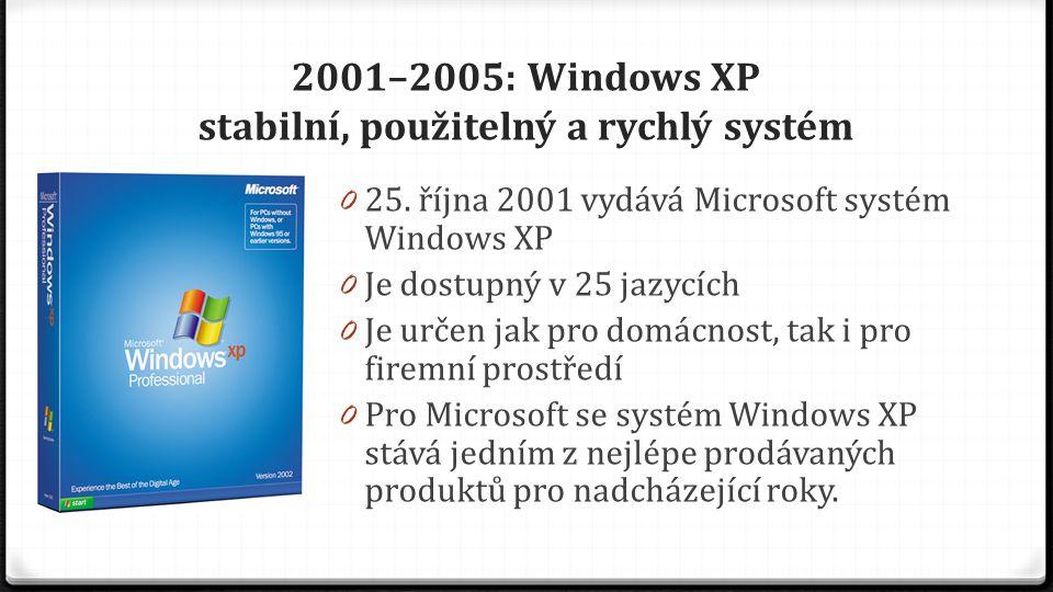 2001–2005: Windows XP stabilní, použitelný a rychlý systém 0 25. října 2001 vydává Microsoft systém Windows XP 0 Je dostupný v 25 jazycích 0 Je určen