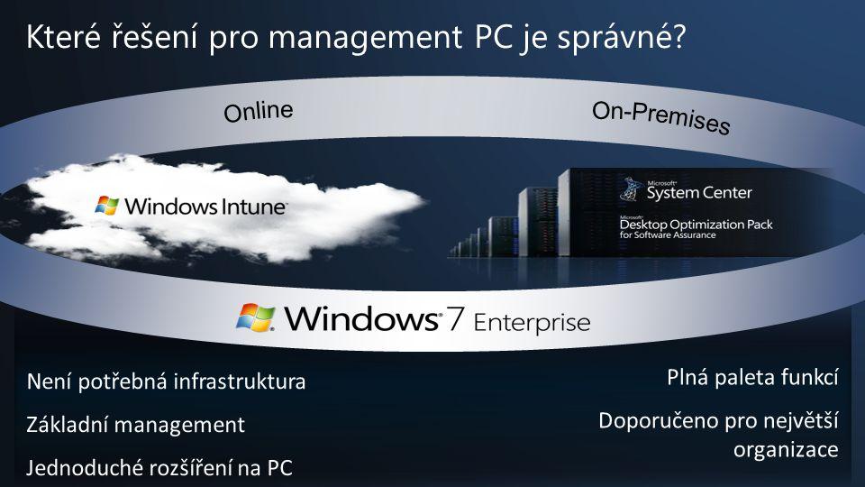 Není potřebná infrastruktura Základní management Jednoduché rozšíření na PC Plná paleta funkcí Doporučeno pro největší organizace Které řešení pro management PC je správné?