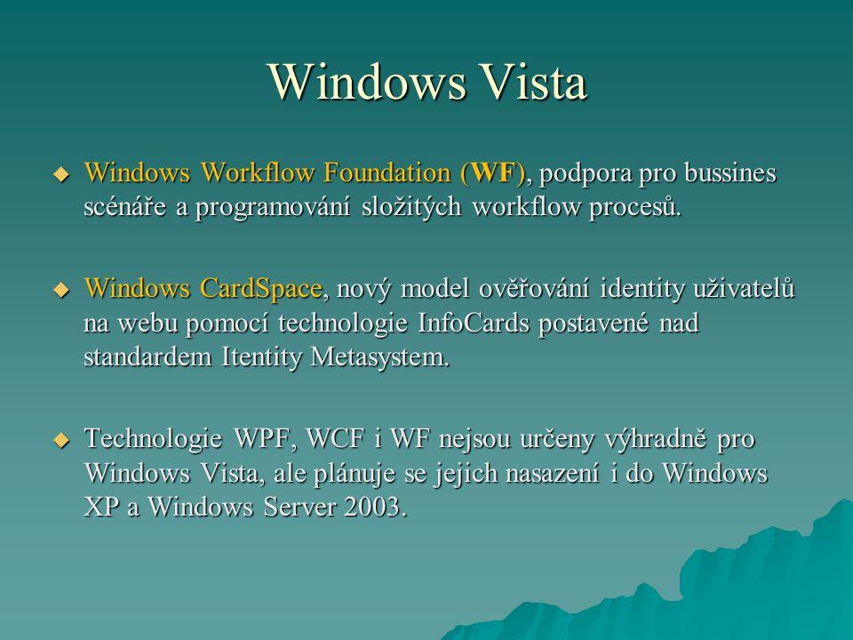 Windows Vista  Windows Workflow Foundation (WF), podpora pro bussines scénáře a programování složitých workflow procesů.  Windows CardSpace, nový mo