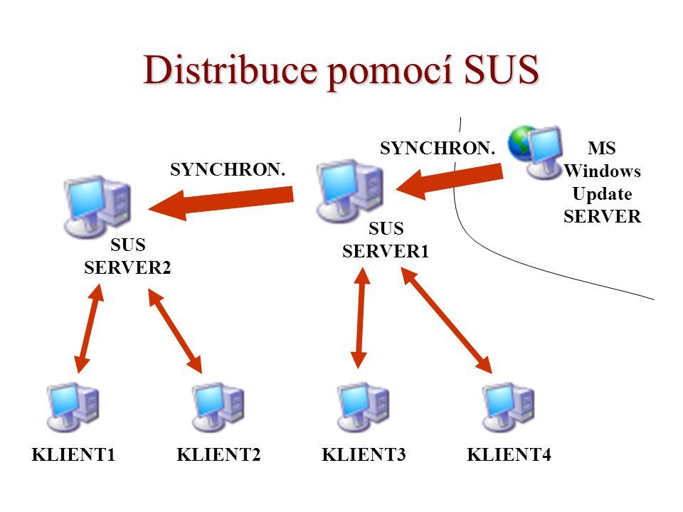 Distribuce pomocí SUS MS Windows Update SERVER SUS SERVER1 KLIENT1SUS SERVER2 KLIENT2KLIENT4KLIENT3 SYNCHRON.