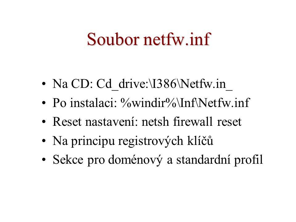 Soubor netfw.inf Na CD: Cd_drive:\I386\Netfw.in_ Po instalaci: %windir%\Inf\Netfw.inf Reset nastavení: netsh firewall reset Na principu registrových k