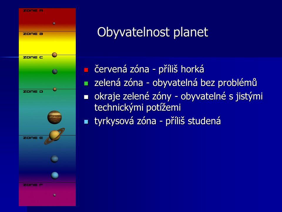 Obyvatelnost planet červená zóna - příliš horká červená zóna - příliš horká zelená zóna - obyvatelná bez problémů zelená zóna - obyvatelná bez problém