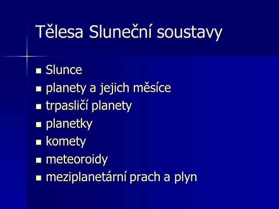 Tělesa Sluneční soustavy Slunce Slunce planety a jejich měsíce planety a jejich měsíce trpasličí planety trpasličí planety planetky planetky komety ko