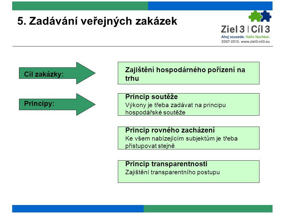 5. Zadávání veřejných zakázek Cíl zakázky: Principy: Zajištění hospodárného pořízení na trhu Princip soutěže Výkony je třeba zadávat na principu hospo