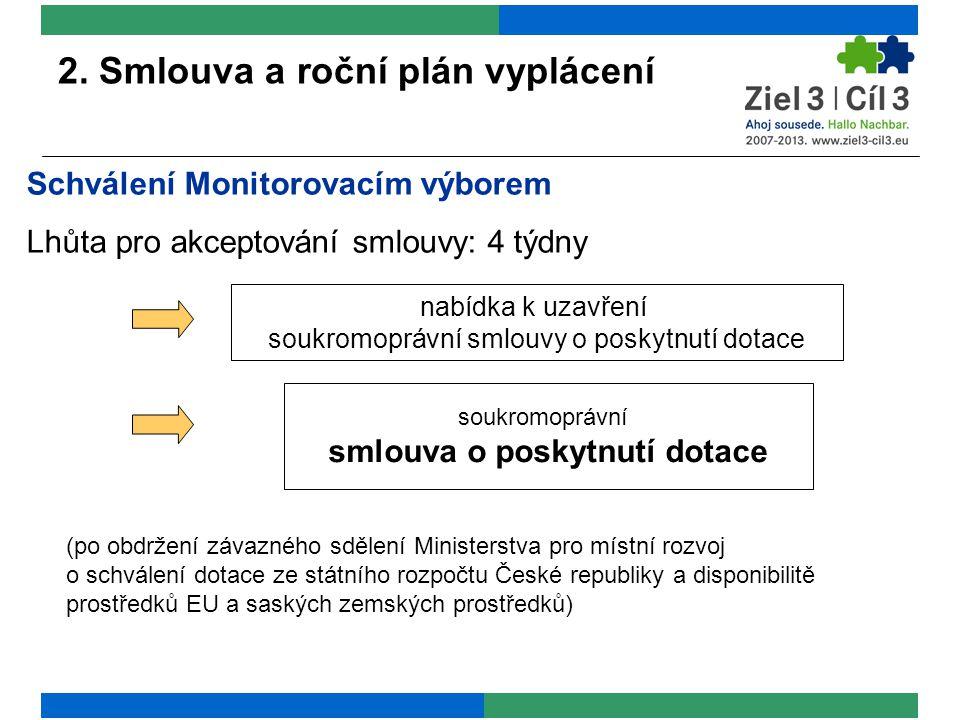 2. Smlouva a roční plán vyplácení Schválení Monitorovacím výborem Lhůta pro akceptování smlouvy: 4 týdny nabídka k uzavření soukromoprávní smlouvy o p