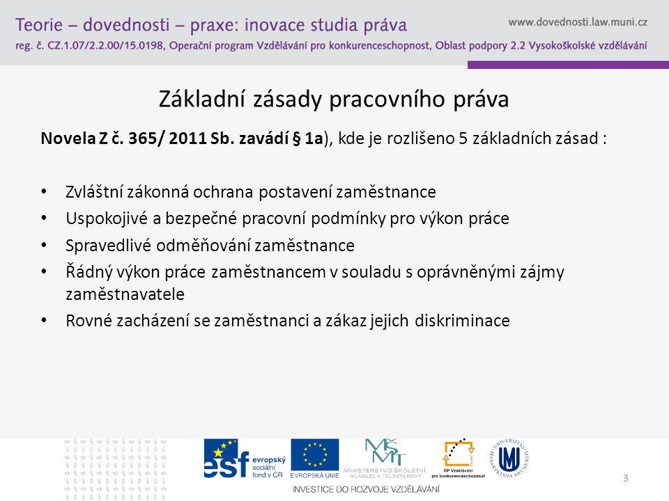 14 Práva a povinnosti zaměstnavatele a zaměstnance : Právo a povinnost pracovat dle prac.sml.