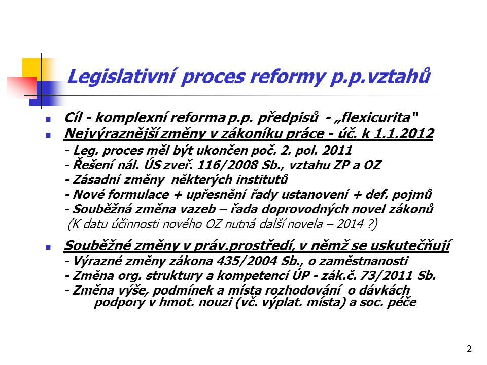 """2 Legislativní proces reformy p.p.vztahů Cíl - komplexní reforma p.p. předpisů - """"flexicurita"""" Nejvýraznější změny v zákoníku práce - úč. k 1.1.2012 -"""