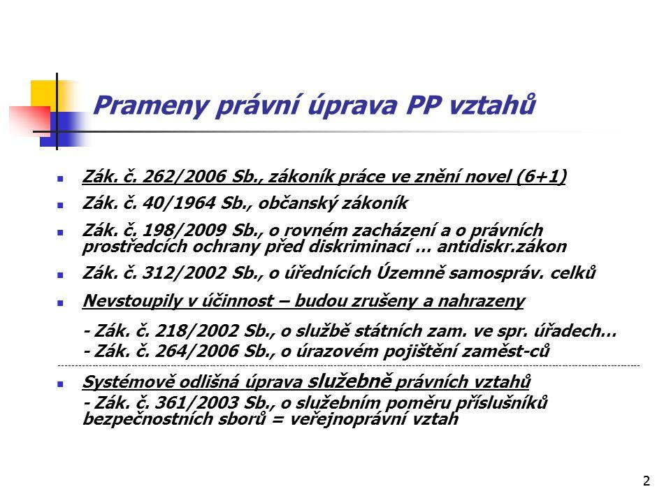 22 Prameny právní úprava PP vztahů Zák.č. 262/2006 Sb., zákoník práce ve znění novel (6+1) Zák.