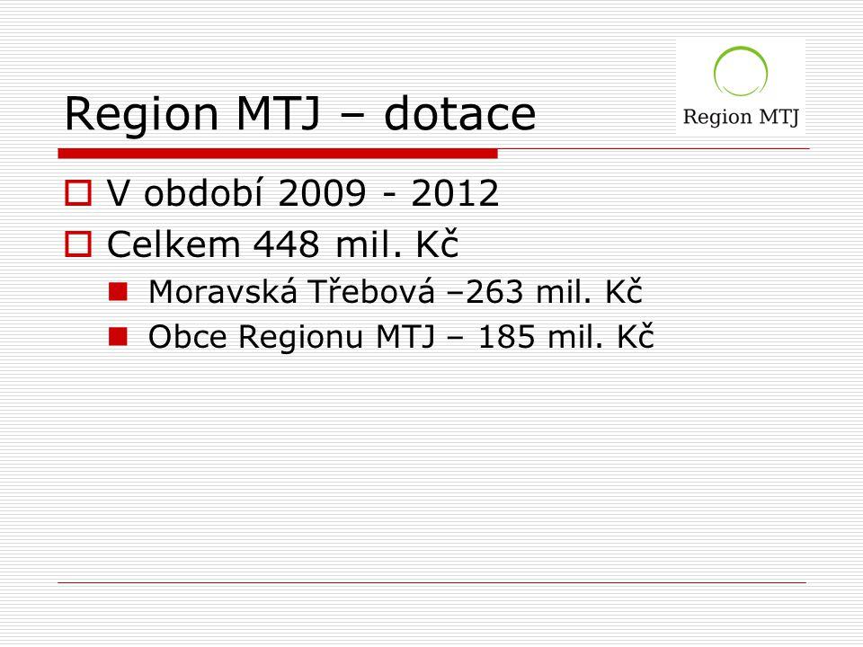 Region MTJ – dotace  V období 2009 - 2012  Celkem 448 mil.