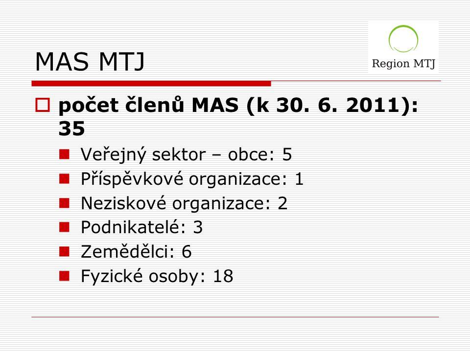 MAS MTJ  počet členů MAS (k 30. 6.