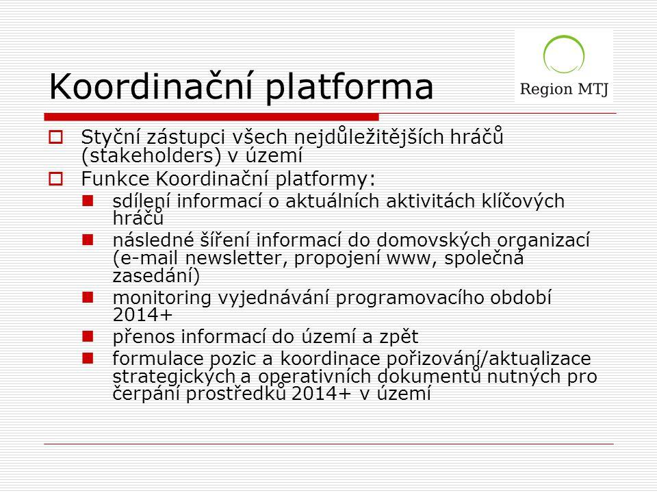 Koordinační platforma  Styční zástupci všech nejdůležitějších hráčů (stakeholders) v území  Funkce Koordinační platformy: sdílení informací o aktuálních aktivitách klíčových hráčů následné šíření informací do domovských organizací (e-mail newsletter, propojení www, společná zasedání) monitoring vyjednávání programovacího období 2014+ přenos informací do území a zpět formulace pozic a koordinace pořizování/aktualizace strategických a operativních dokumentů nutných pro čerpání prostředků 2014+ v území