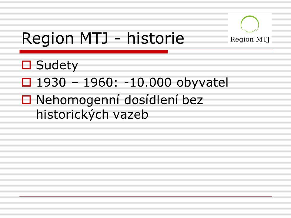 Region MTJ - historie  Sudety  1930 – 1960: -10.000 obyvatel  Nehomogenní dosídlení bez historických vazeb