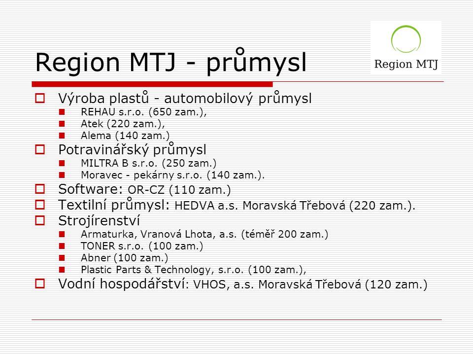 Region MTJ - průmysl  Výroba plastů - automobilový průmysl REHAU s.r.o.