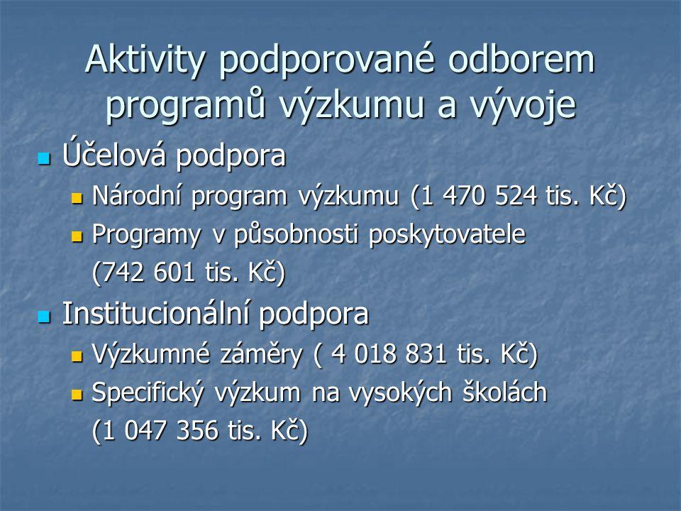 Aktivity podporované odborem programů výzkumu a vývoje Účelová podpora Účelová podpora Národní program výzkumu (1 470 524 tis.