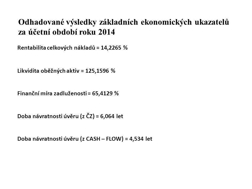 Odhadované výsledky základních ekonomických ukazatelů za účetní období roku 2014 Rentabilita celkových nákladů = 14,2265 % Likvidita oběžných aktiv = 125,1596 % Finanční míra zadluženosti = 65,4129 % Doba návratnosti úvěru (z ČZ) = 6,064 let Doba návratnosti úvěru (z CASH – FLOW) = 4,534 let