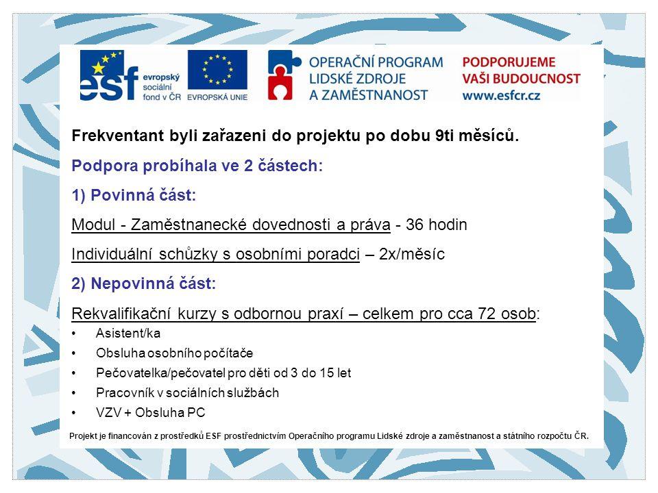 Projekt je financován z prostředků ESF prostřednictvím Operačního programu Lidské zdroje a zaměstnanost a státního rozpočtu ČR.