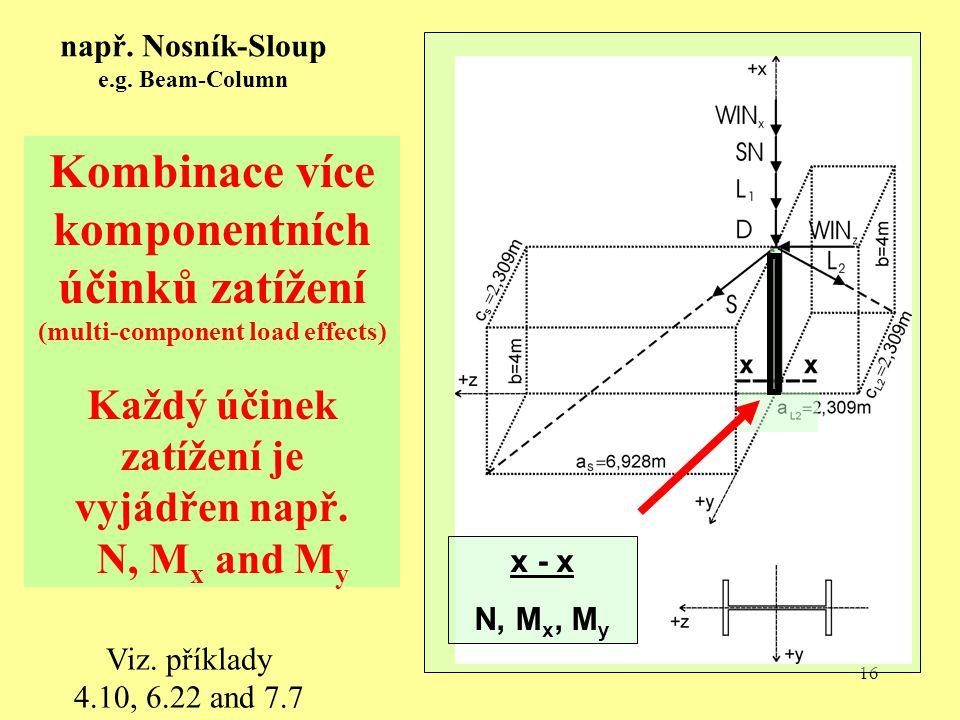 15 Křivky trvání zatížení (LDC) o dvou a více komponentách Větrná růžice Směr větru a Rychlost větru ŽIVOTNOST RYCHLOST VĚTRU