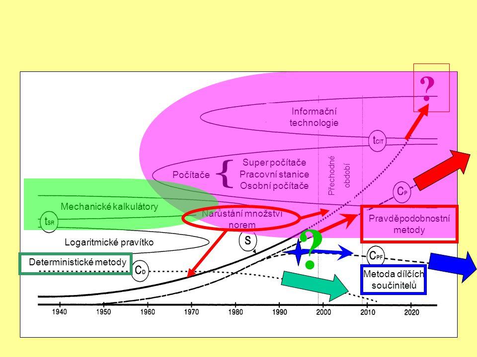 4 Narůstání množství norem Informační technologie Super počítače Pracovní stanice Osobní počítače Přechodné období Pravděpodobnostní metody Metoda dílčích součinitelů Počítače Mechanické kalkulátory Deterministické metody .