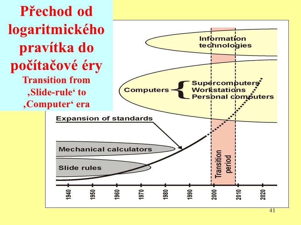 40 Vliv počítačových technologií Impact of computer technology. Aplikace výkonných simulačních nástrojů v práci projektanta Application of powerful si