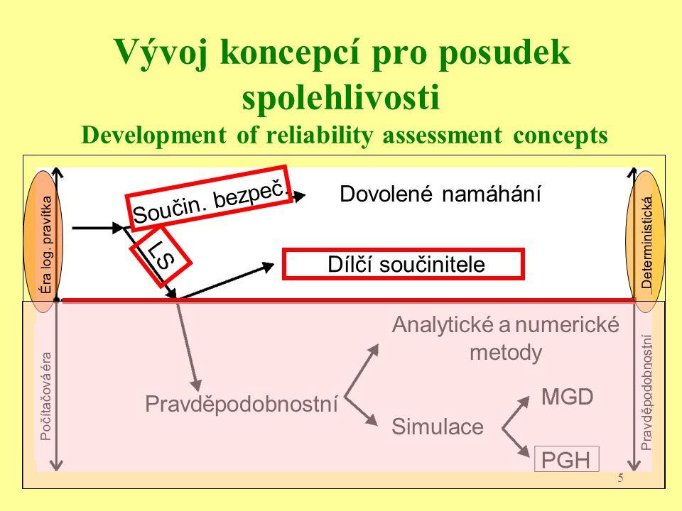 5 Vývoj koncepcí pro posudek spolehlivosti Development of reliability assessment concepts Součin.