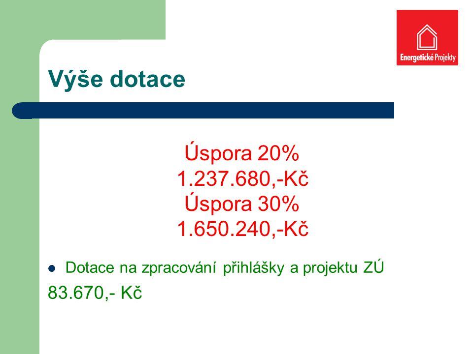 Výše dotace Úspora 20% 1.237.680,-Kč Úspora 30% 1.650.240,-Kč Dotace na zpracování přihlášky a projektu ZÚ 83.670,- Kč