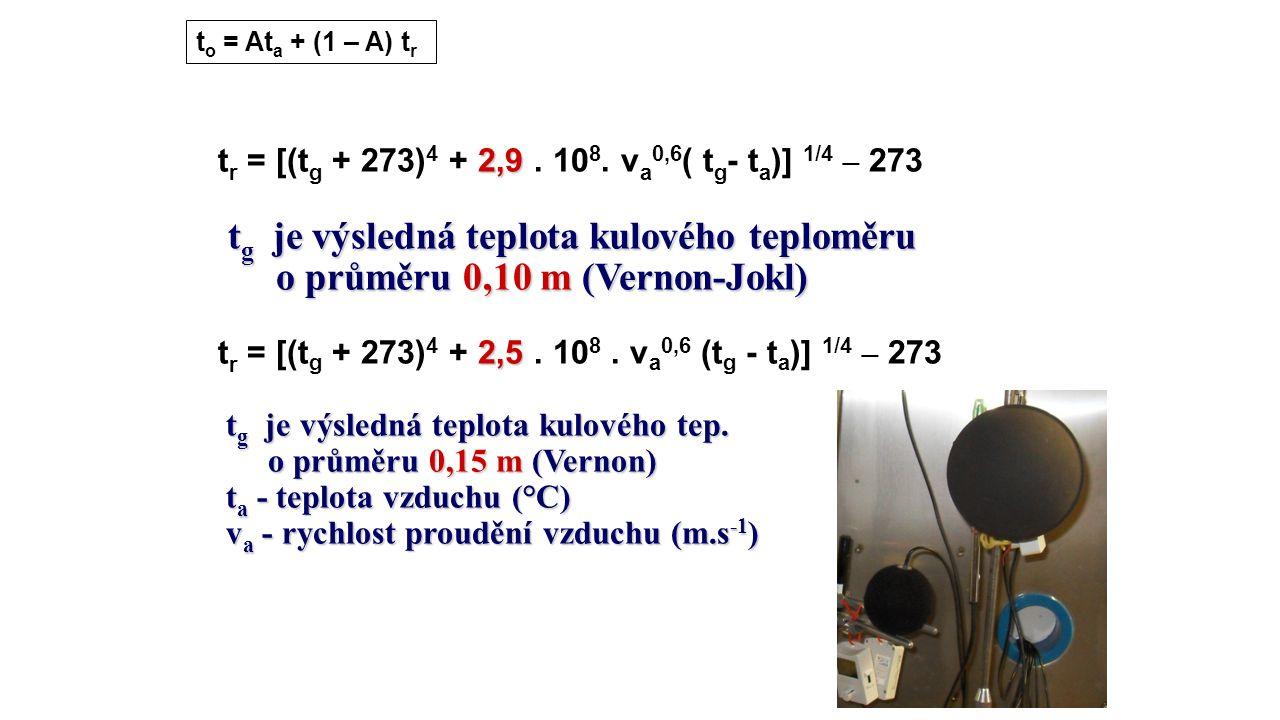 2,9 t g je výsledná teplota kulového teploměru o průměru 0,10 m (Vernon-Jokl) 2,5 t g je výsledná teplota kulového tep. o průměru 0,15 m (Vernon) t a
