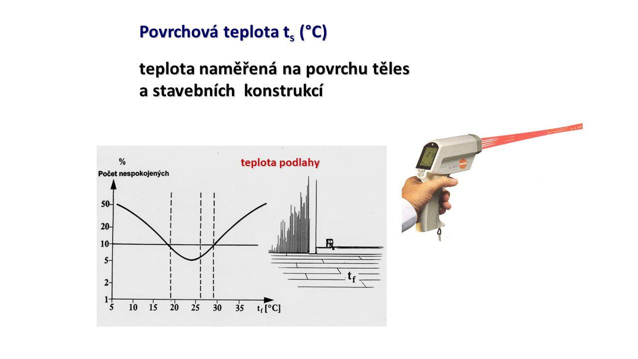 Povrchová teplota t s (°C) teplota naměřená na povrchu těles a stavebních konstrukcí teplota podlahy